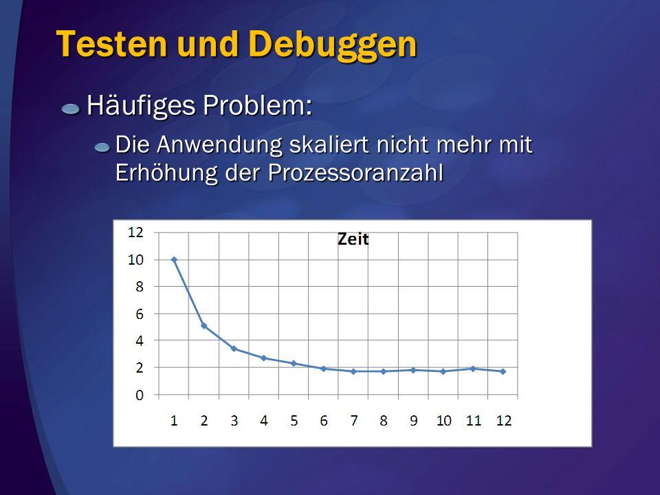 Testen und Debuggen Häufiges Problem: