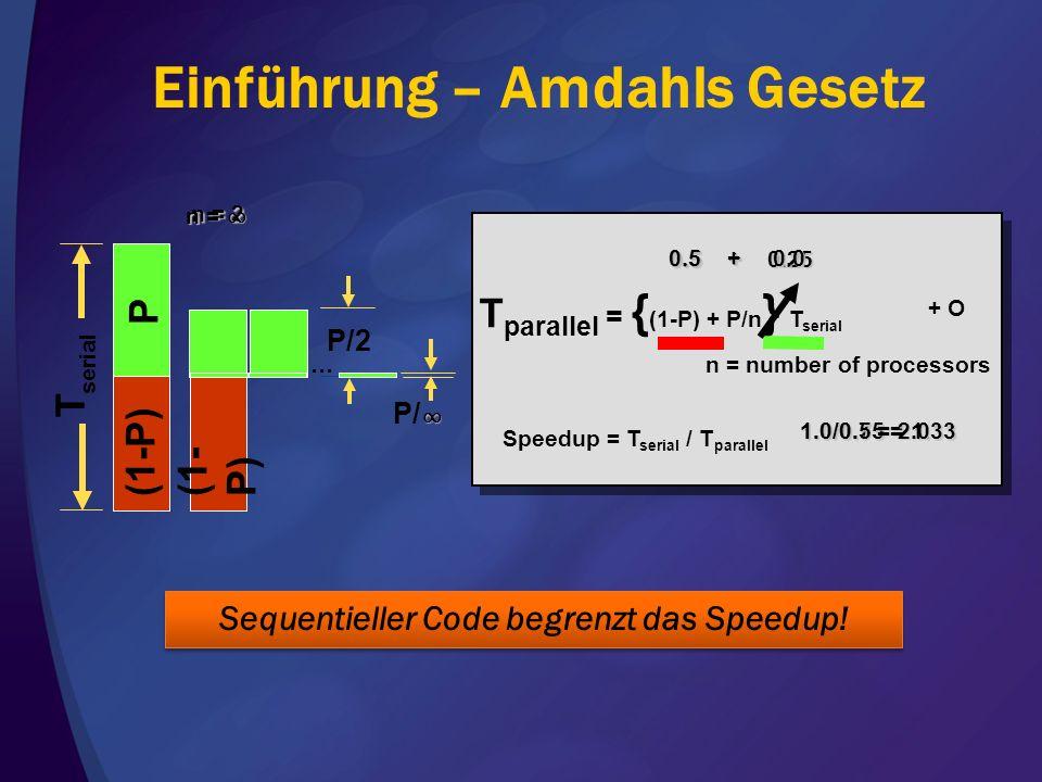 Einführung – Amdahls Gesetz Sequentieller Code begrenzt das Speedup!