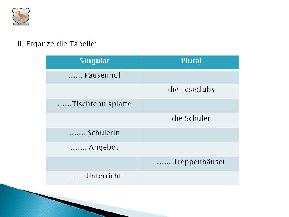 II. Ergänze die Tabelle: