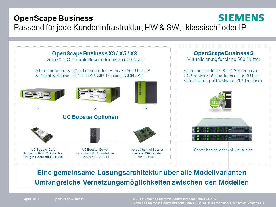 """OpenScape Business Passend für jede Kundeninfrastruktur, HW & SW, """"klassisch oder IP"""