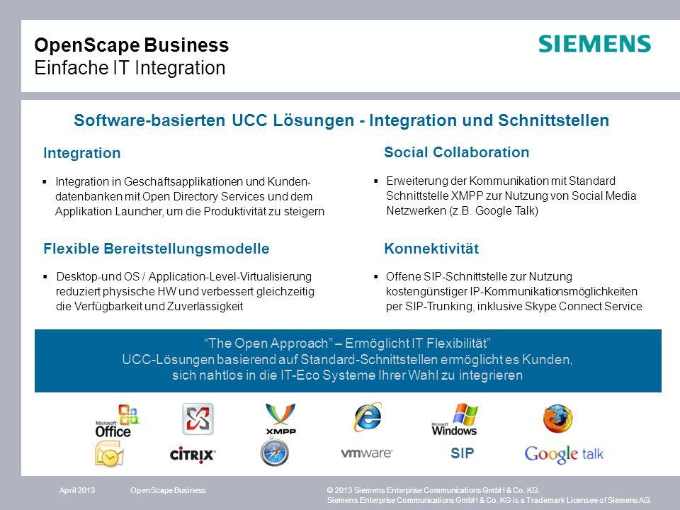 OpenScape Business Einfache IT Integration