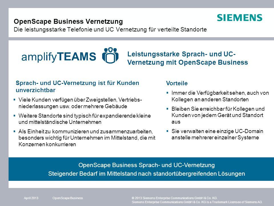 Leistungsstarke Sprach- und UC-Vernetzung mit OpenScape Business