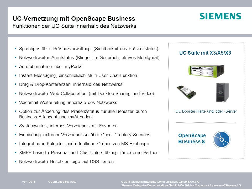UC-Vernetzung mit OpenScape Business Funktionen der UC Suite innerhalb des Netzwerks