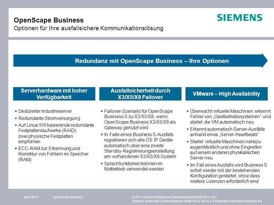 OpenScape Business Optionen für Ihre ausfallsichere Kommunikationslösung