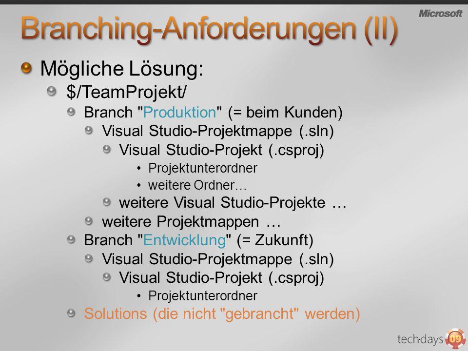 Branching-Anforderungen (II)