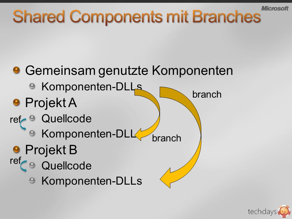 Shared Components mit Branches