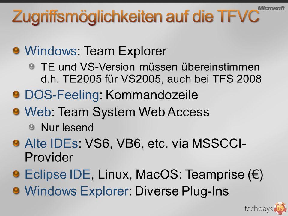 Zugriffsmöglichkeiten auf die TFVC
