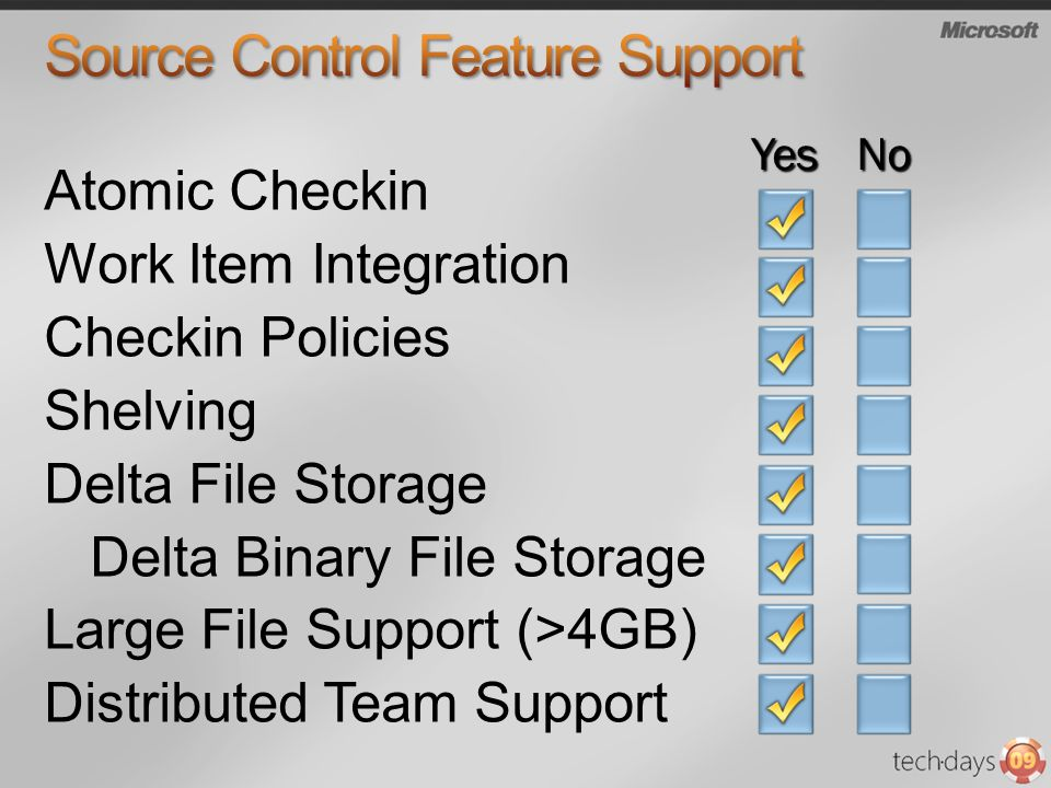 Source Control Feature Support