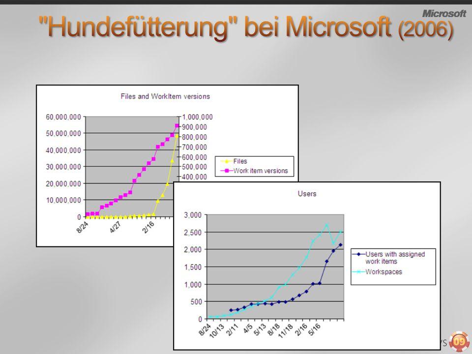 Hundefütterung bei Microsoft (2006)