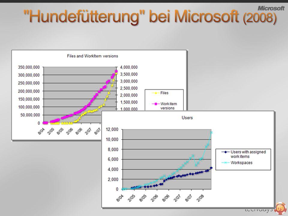 Hundefütterung bei Microsoft (2008)
