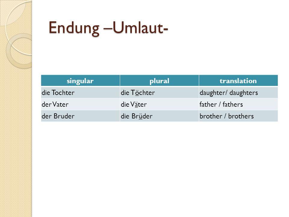 Endung –Umlaut- singular plural translation die Tochter die Töchter