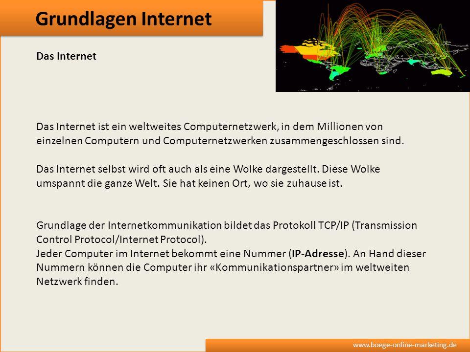 Grundlagen Internet Das Internet