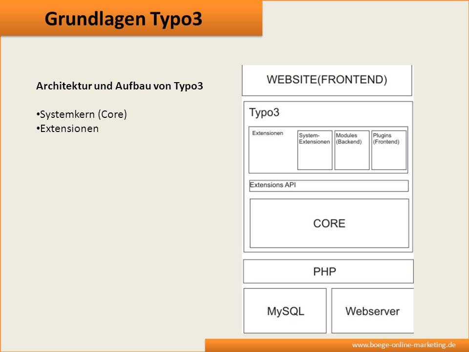 Grundlagen Typo3 Architektur und Aufbau von Typo3 Systemkern (Core)