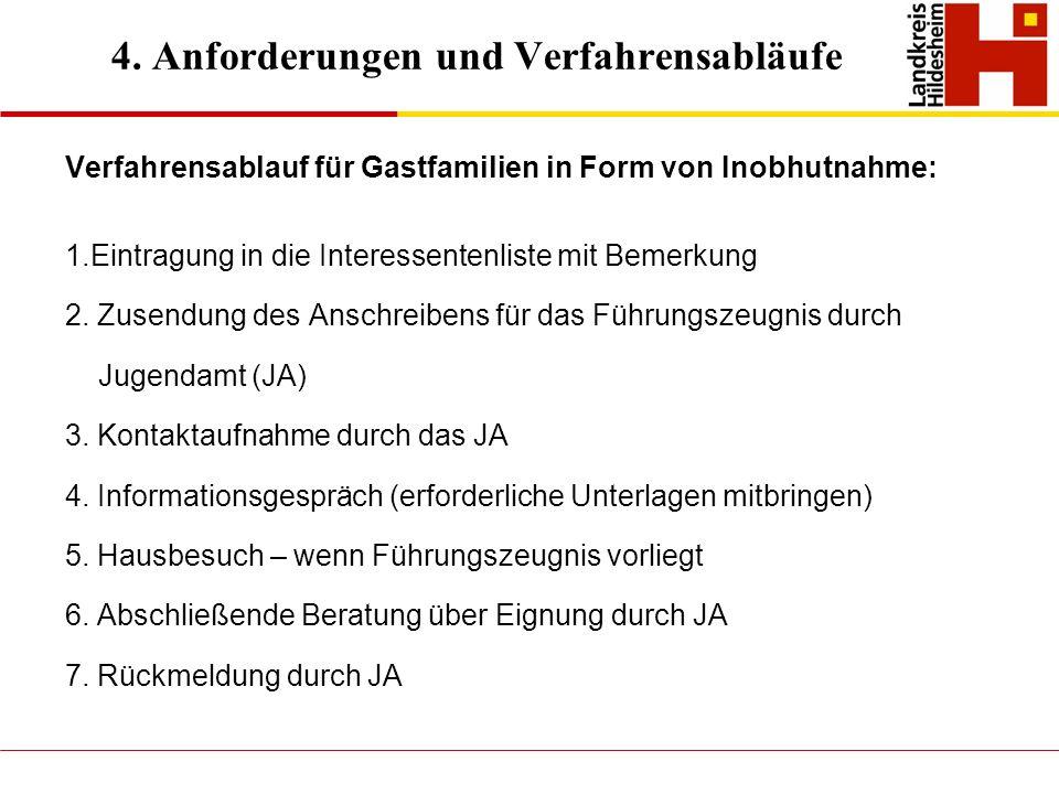 4. Anforderungen und Verfahrensabläufe