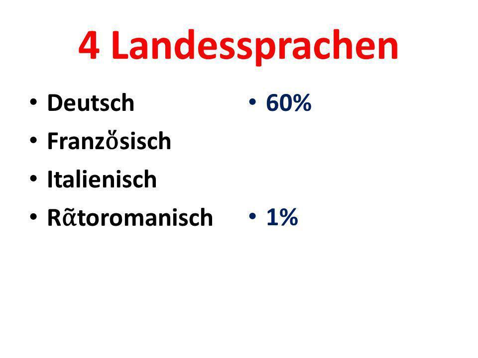 4 Landessprachen Deutsch Franzὅsisch Italienisch Rᾶtoromanisch 60% 1%
