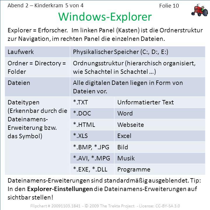 Abend 2 – Kinderkram 5 von 4 Windows-Explorer.
