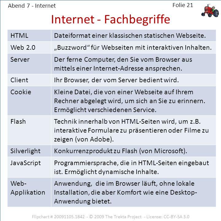 Internet - Fachbegriffe
