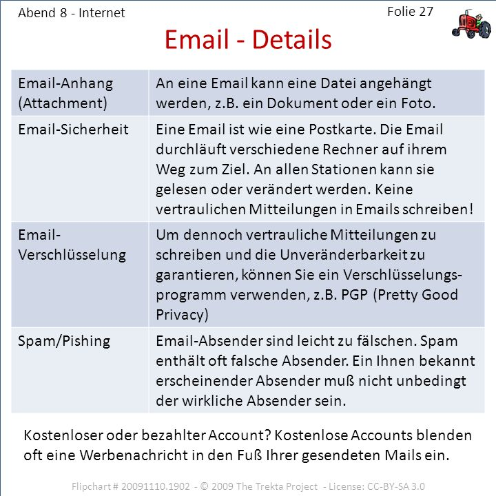 Email - Details Email-Anhang (Attachment)