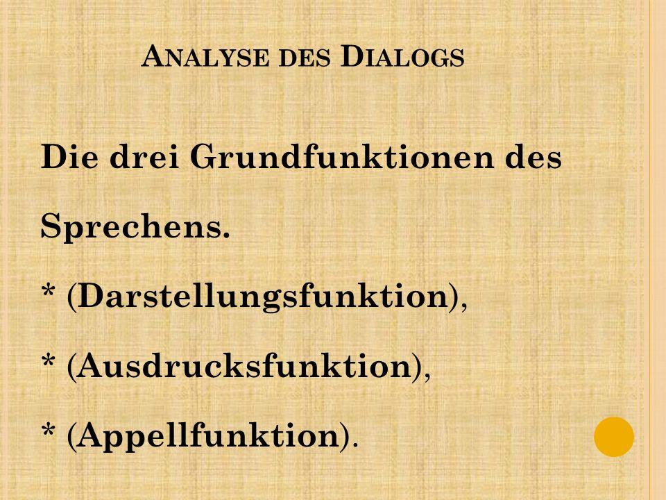 Die drei Grundfunktionen des Sprechens. * (Darstellungsfunktion),