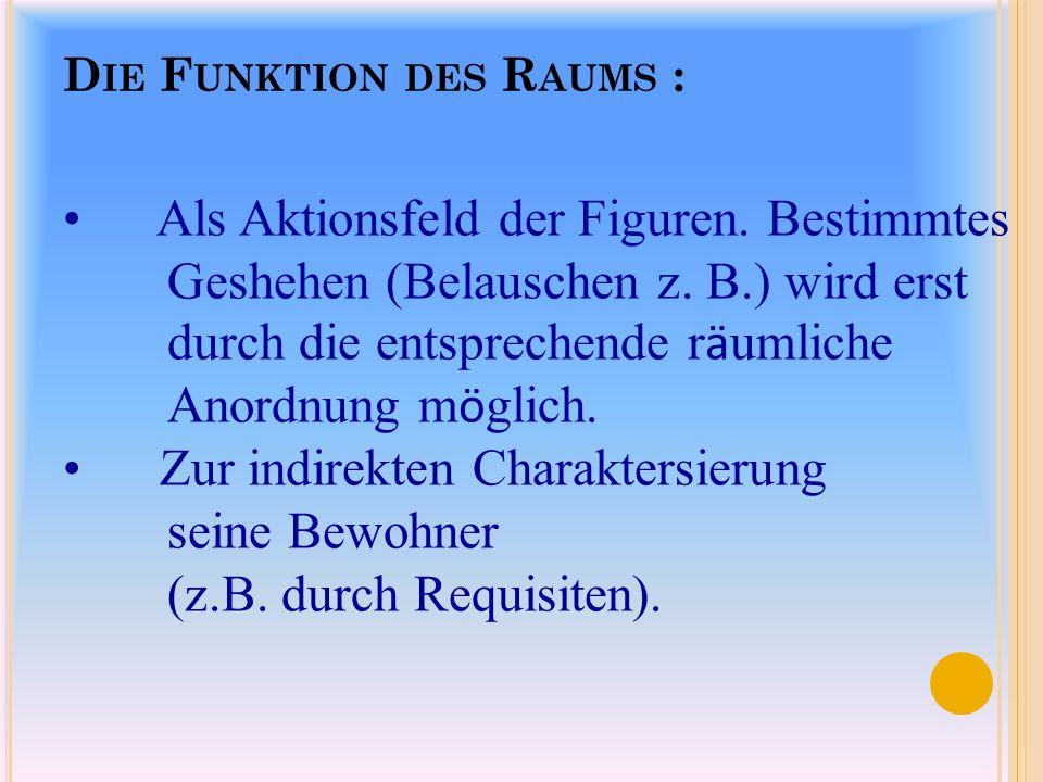 Die Funktion des Raums :