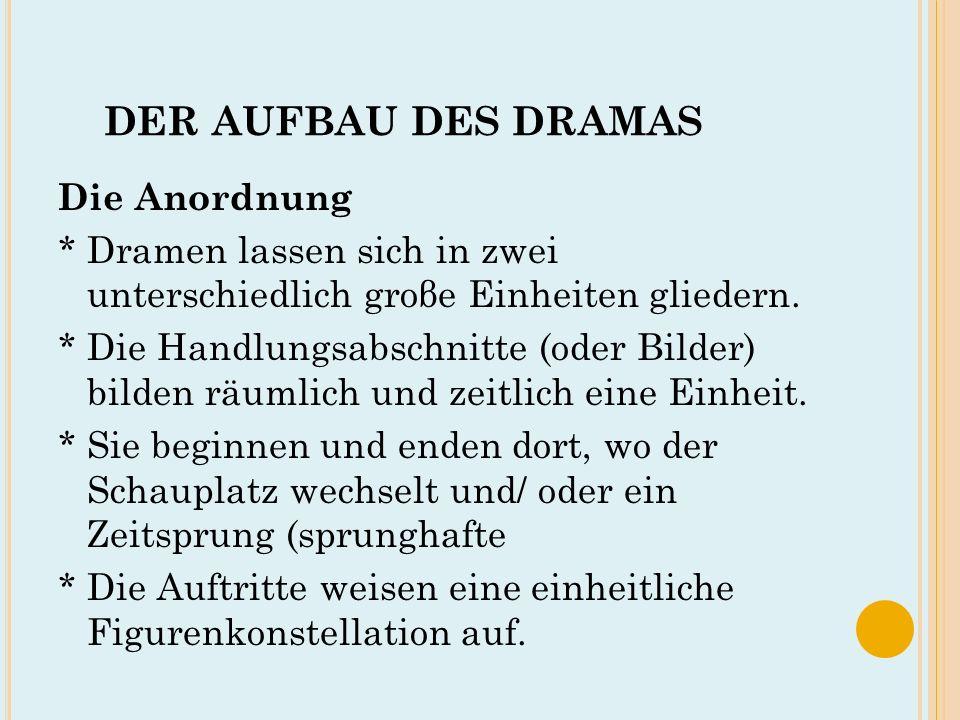 DER AUFBAU DES DRAMAS Die Anordnung