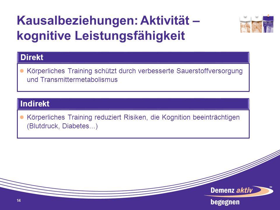 Kausalbeziehungen: Aktivität – kognitive Leistungsfähigkeit