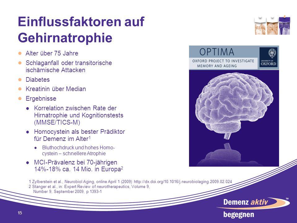 Einflussfaktoren auf Gehirnatrophie
