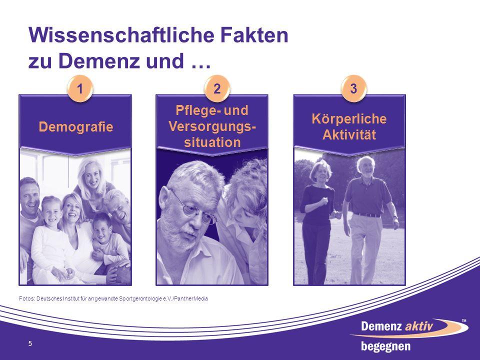 Wissenschaftliche Fakten zu Demenz und …