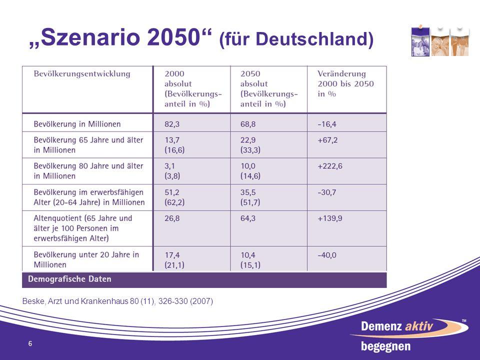 """""""Szenario 2050 (für Deutschland)"""