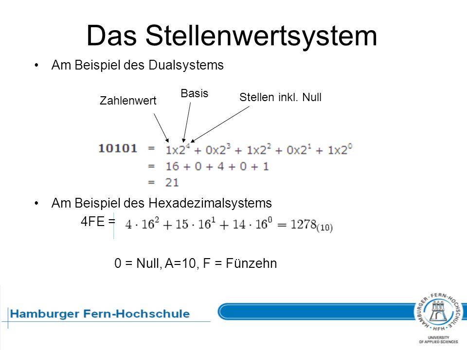 Das Stellenwertsystem