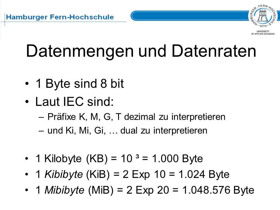 Datenmengen und Datenraten