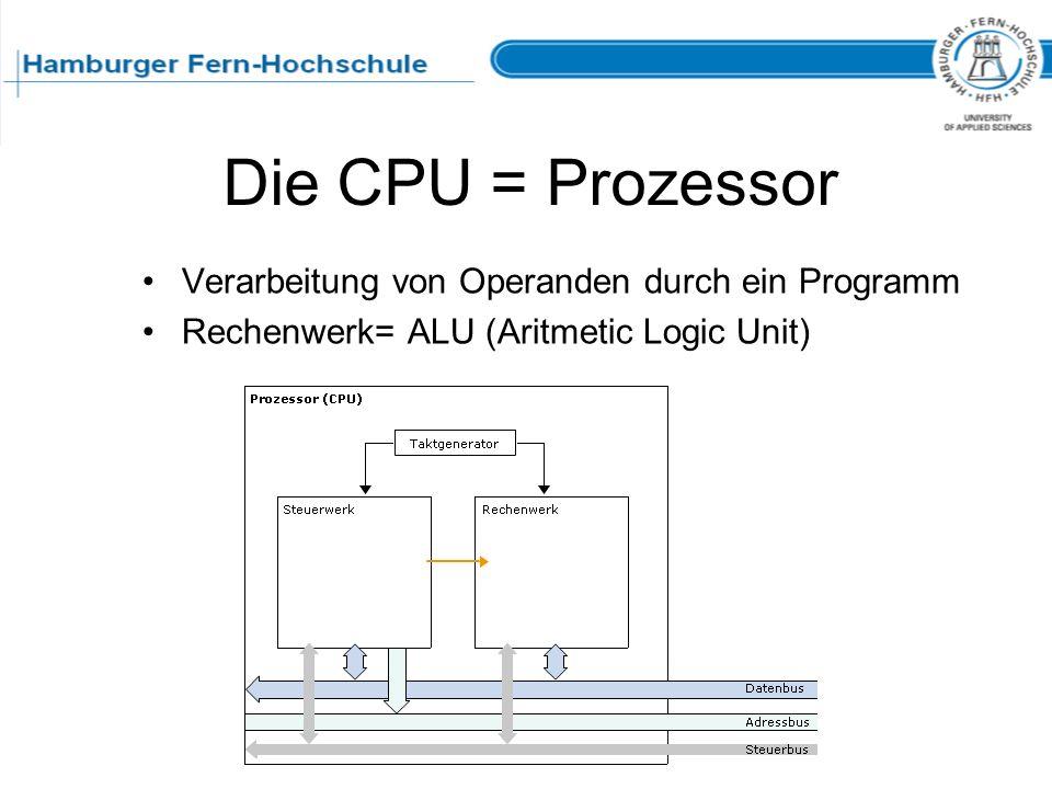 Die CPU = Prozessor Verarbeitung von Operanden durch ein Programm