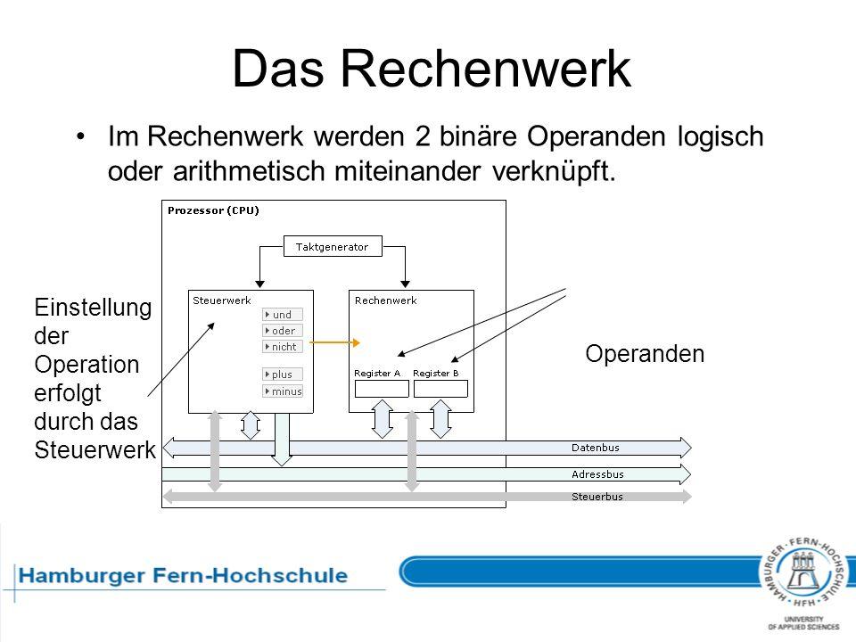 Das RechenwerkIm Rechenwerk werden 2 binäre Operanden logisch oder arithmetisch miteinander verknüpft.