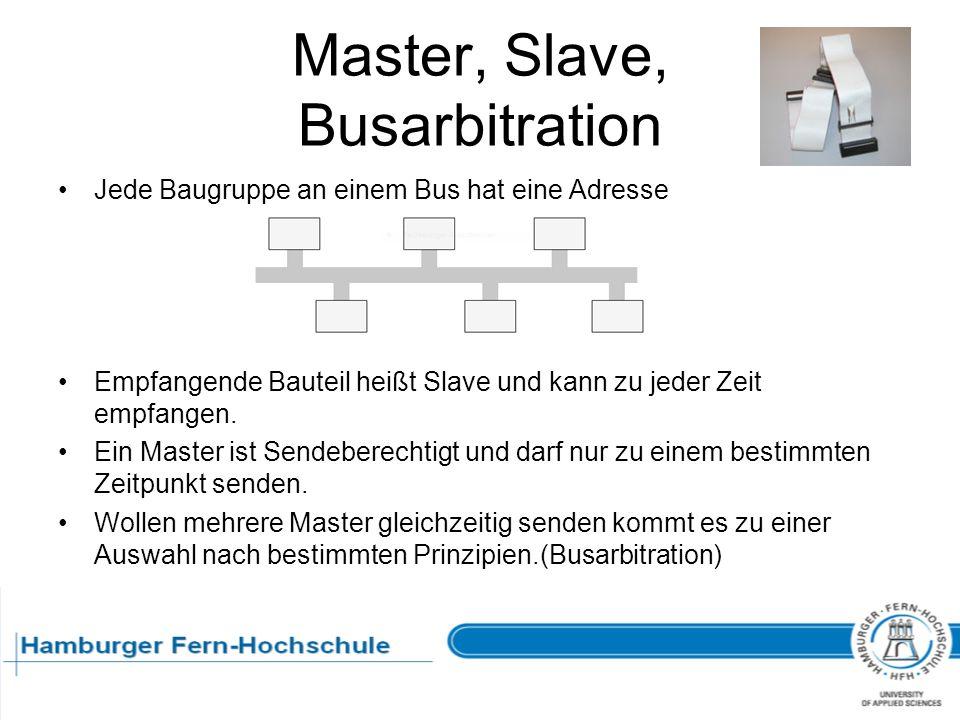 Master, Slave, Busarbitration