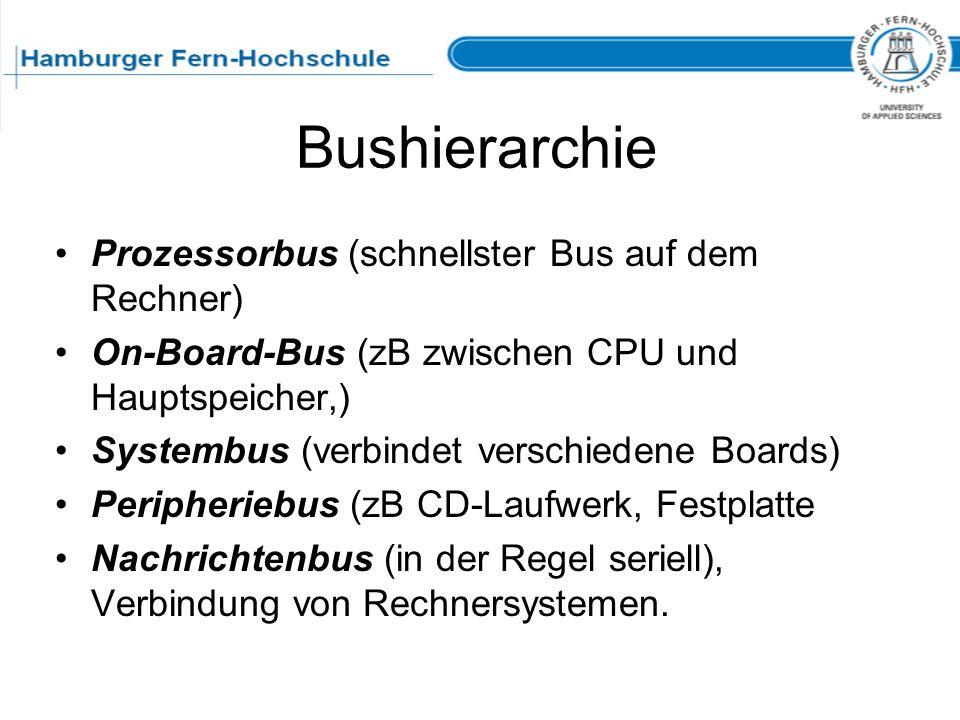 Bushierarchie Prozessorbus (schnellster Bus auf dem Rechner)