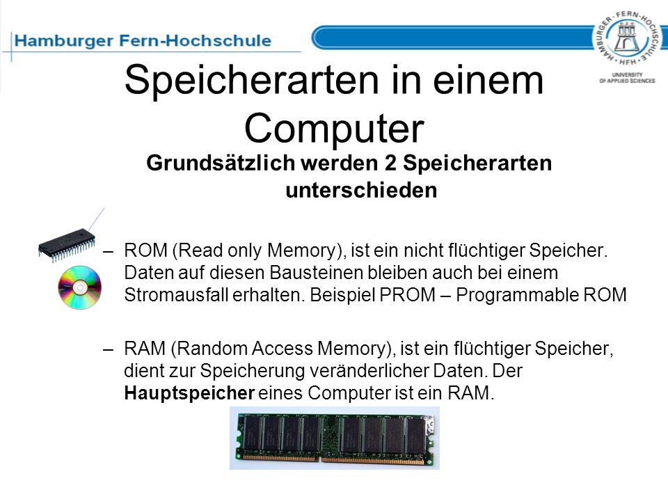 Speicherarten in einem Computer