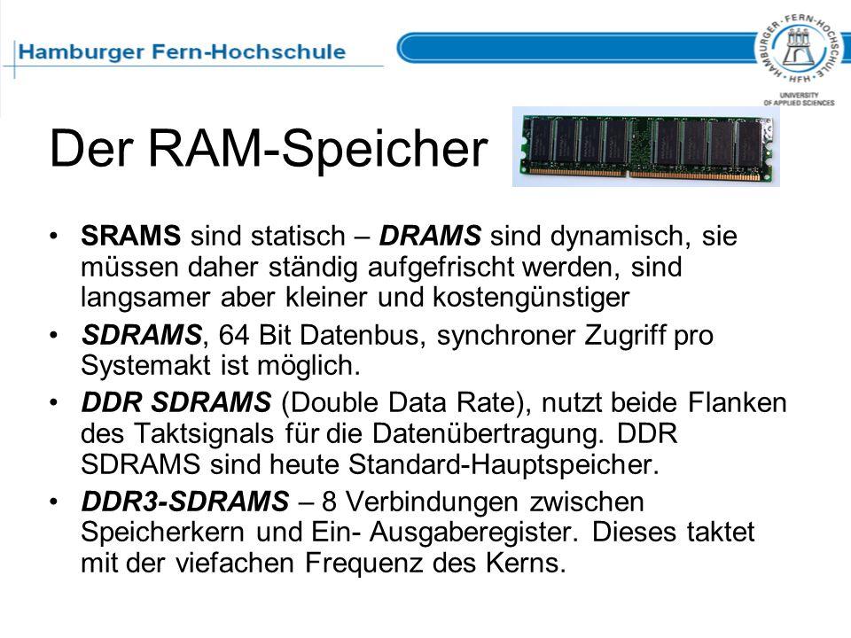 Der RAM-Speicher