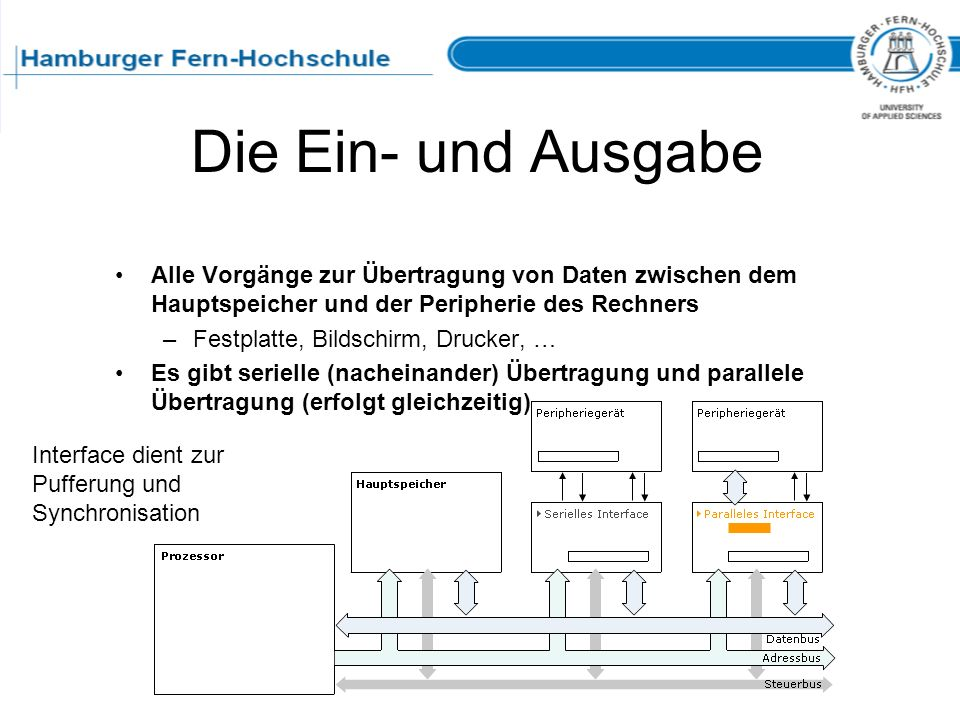 Die Ein- und Ausgabe Alle Vorgänge zur Übertragung von Daten zwischen dem Hauptspeicher und der Peripherie des Rechners.