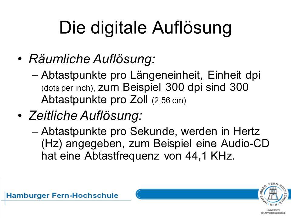 Die digitale Auflösung