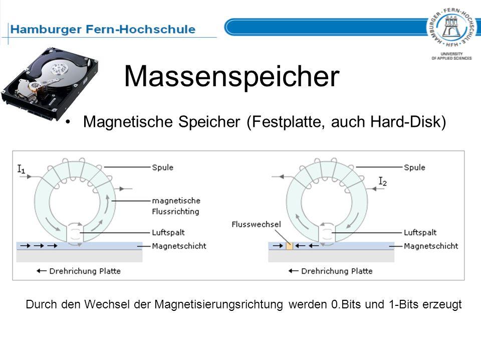 Massenspeicher Magnetische Speicher (Festplatte, auch Hard-Disk)