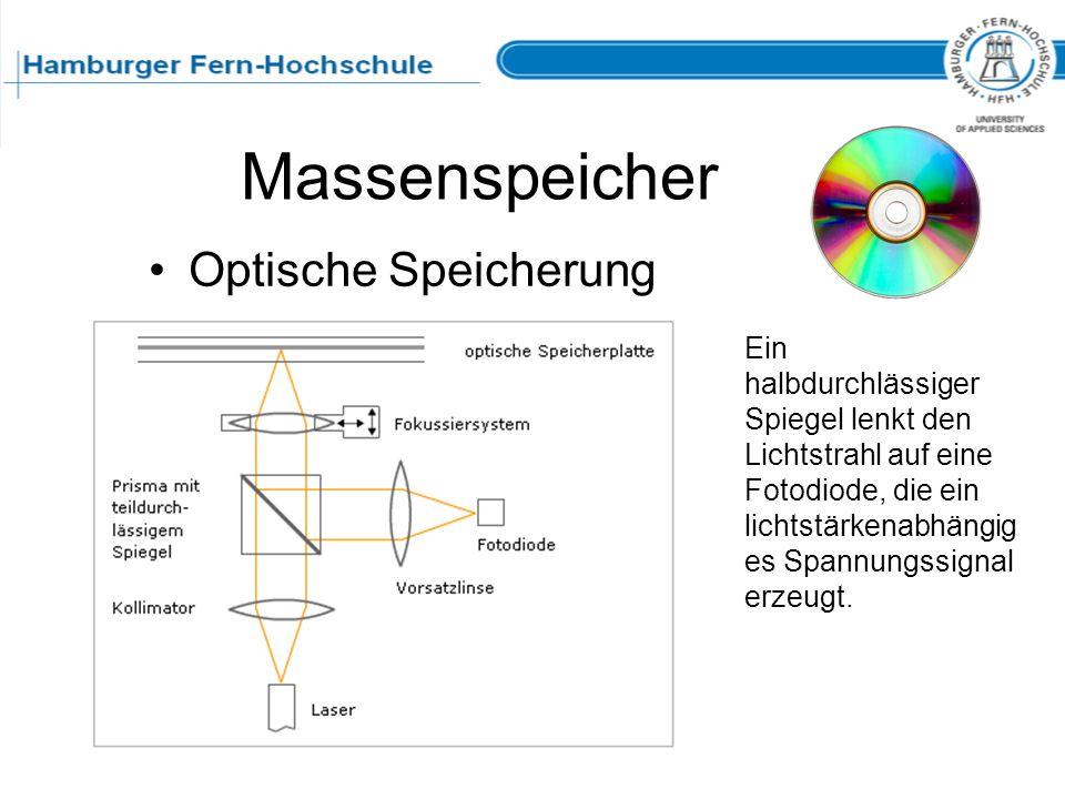 Massenspeicher Optische Speicherung