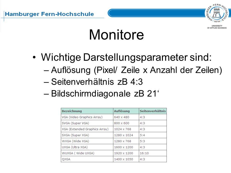 Monitore Wichtige Darstellungsparameter sind: