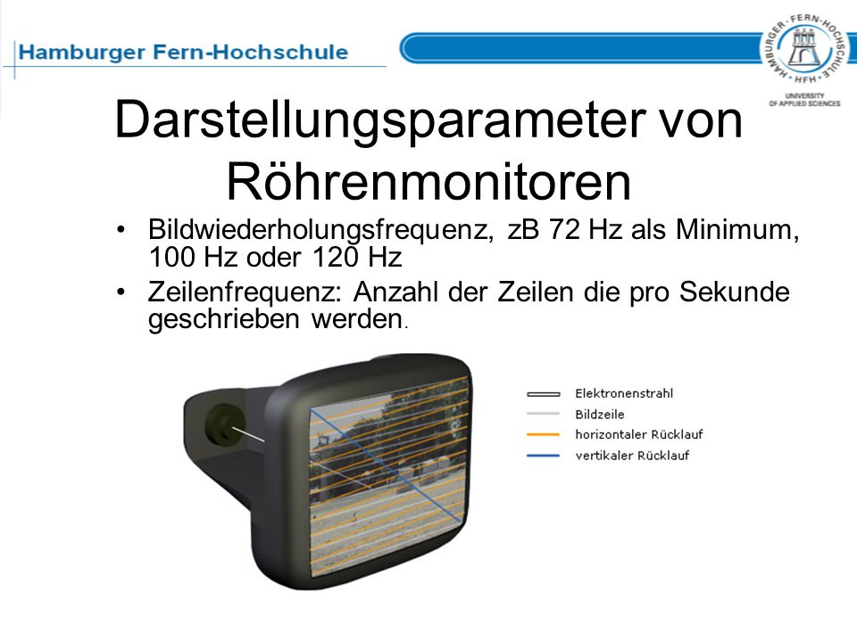 Darstellungsparameter von Röhrenmonitoren