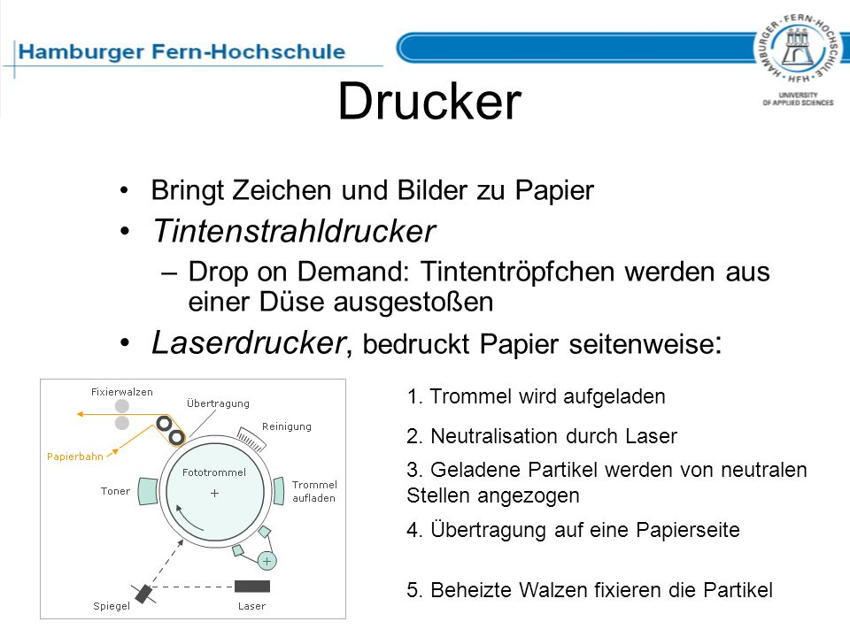 Drucker Tintenstrahldrucker Laserdrucker, bedruckt Papier seitenweise: