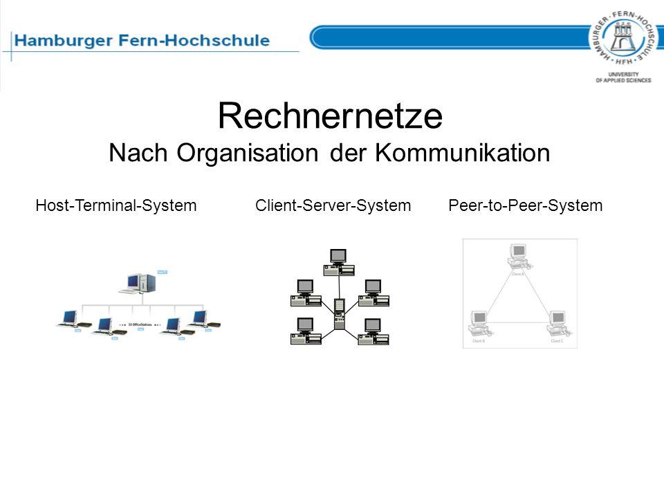 Rechnernetze Nach Organisation der Kommunikation