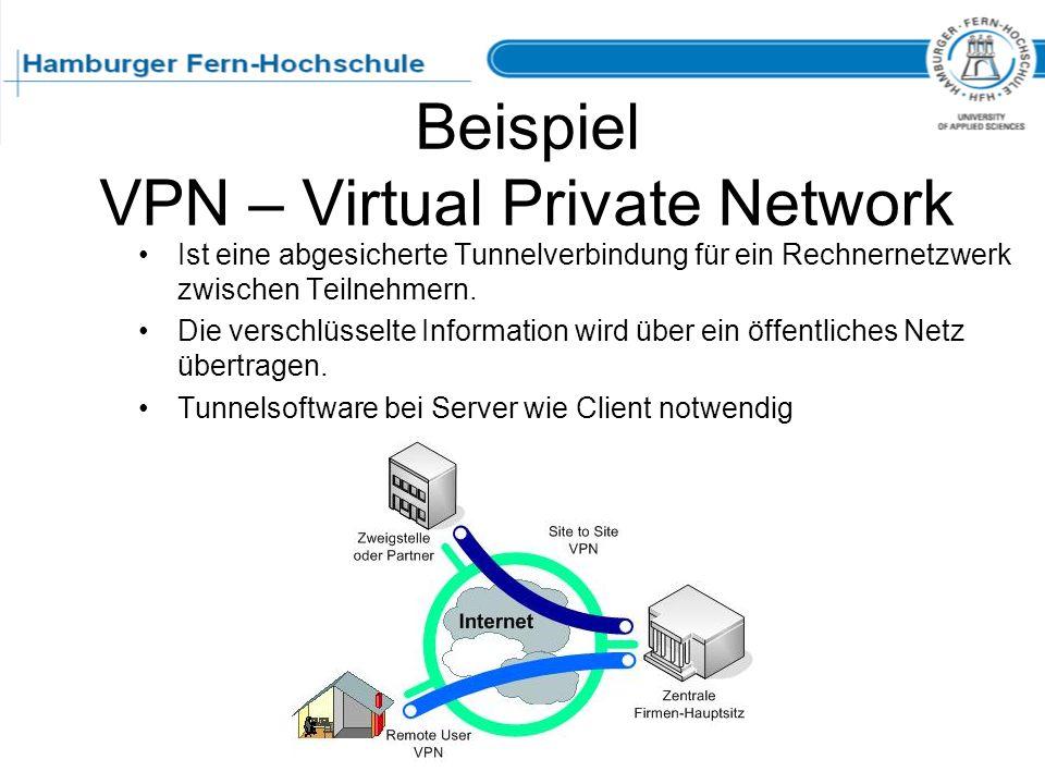 Beispiel VPN – Virtual Private Network