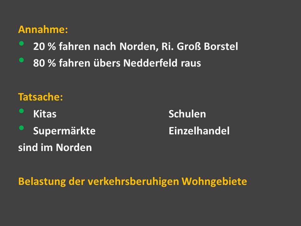 Annahme: 20 % fahren nach Norden, Ri. Groß Borstel. 80 % fahren übers Nedderfeld raus. Tatsache: Kitas Schulen.