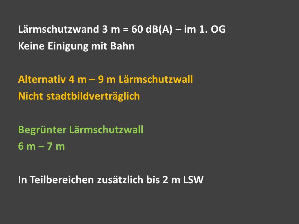 Lärmschutzwand 3 m = 60 dB(A) – im 1
