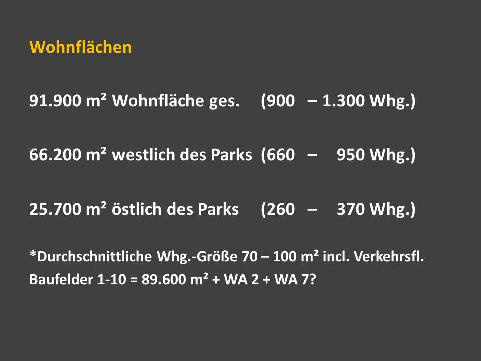 91.900 m² Wohnfläche ges. (900 – 1.300 Whg.)