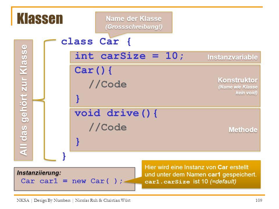 Name der Klasse (Grossschreibung!) All das gehört zur Klasse